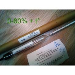 Ареометр АСП-Т 0-60 с термометром ГОСТ 18481-81